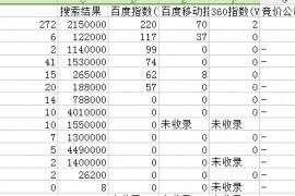 西安seo需求图谱-高频词5118词库数据分享