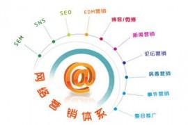 常见的网络营销推广方法和平台都有哪些?