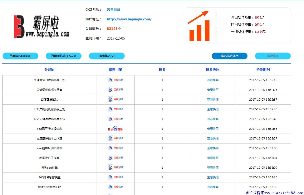 3天时间我是如何用50篇文章将8万多seo行业关键词优化到首页霸屏的? 案例分享 3