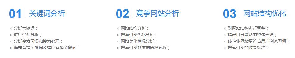 您的网站为什么要做关键词排名优化? seo优化服务 2