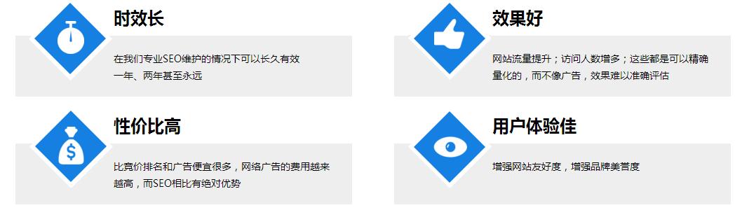 您的网站为什么要做关键词排名优化? seo优化服务 4 您的网站为什么要做关键词排名优化? seo优化服务
