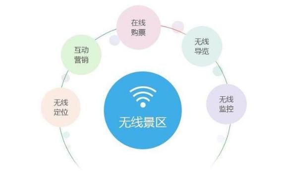云景智游-智慧景区建设解决方案一站式服务商 智慧景区 4