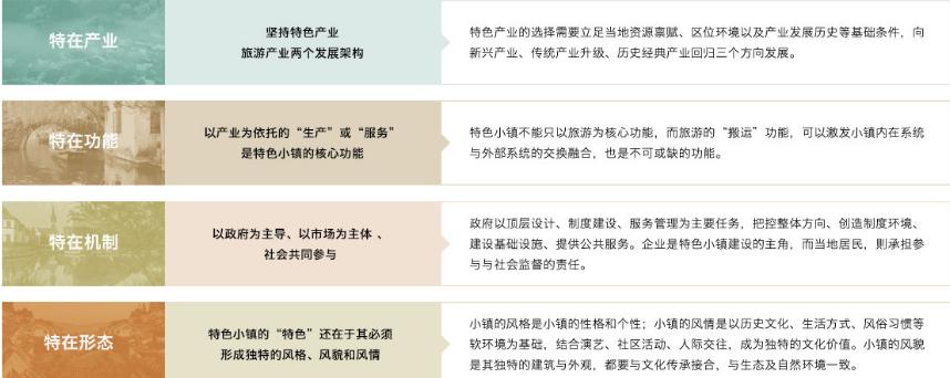 特色小镇规划:政策解读,运营模式,融资渠道,经典案例研究专题报告 智慧景区 2