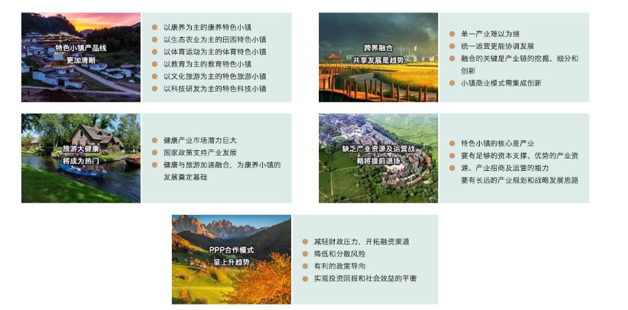 特色小镇规划:政策解读,运营模式,融资渠道,经典案例研究专题报告 智慧景区 9