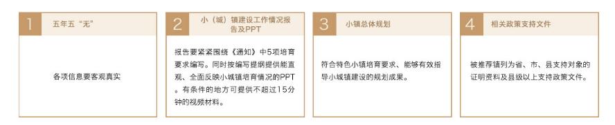 特色小镇规划:政策解读,运营模式,融资渠道,经典案例研究专题报告 智慧景区 12