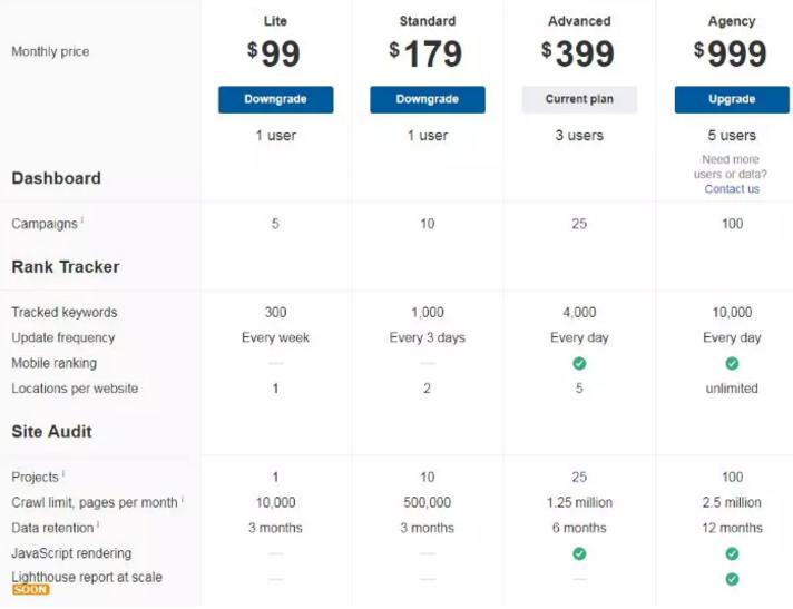 blob.png seo人手必备的ahrefs站长工具推荐:Ahrefs分析竞争对手查询网站外链! 资源下载